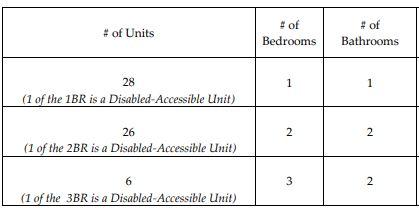Housing lottery units